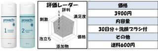 プロアクティブ比較表.jpg