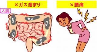 ガス溜まり・腰痛.jpg